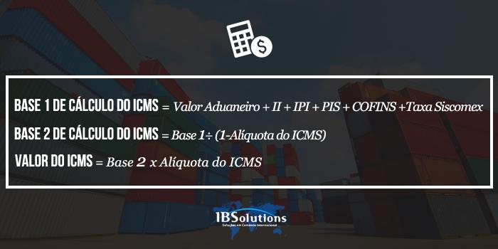 BLOG IBSOLUTIONS - COMÉRCIO EXTERIOR - icms na importação