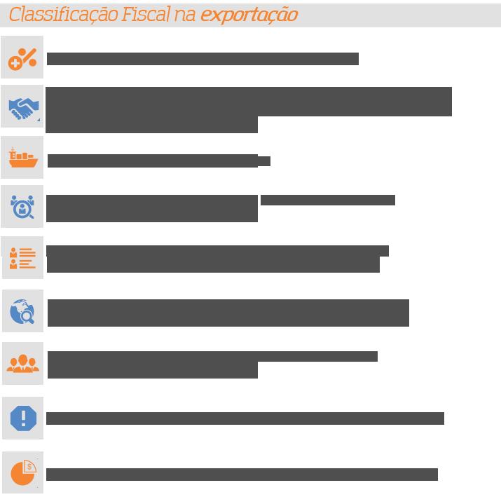 BLOG IBSOLUTIONS - SOLUÇÕES EM COMÉRCIO INTERNACIONAL - PARA O QUE SERVE A CLASSIFICAÇÃO FISCAL NA EXPORTAÇÃO copy
